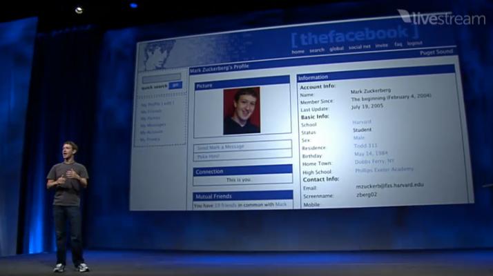 Facebook som det såg ut 2006.
